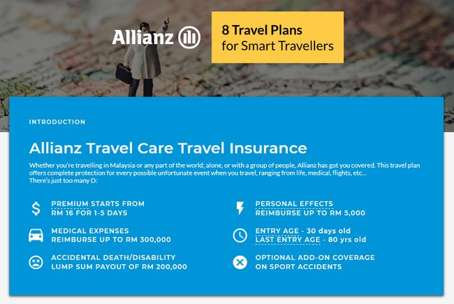 Gate Low-Cost Travel Insurance