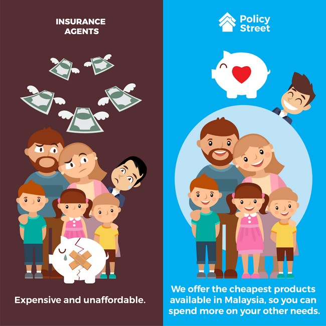 How the PolicyStreet Travel Insurance