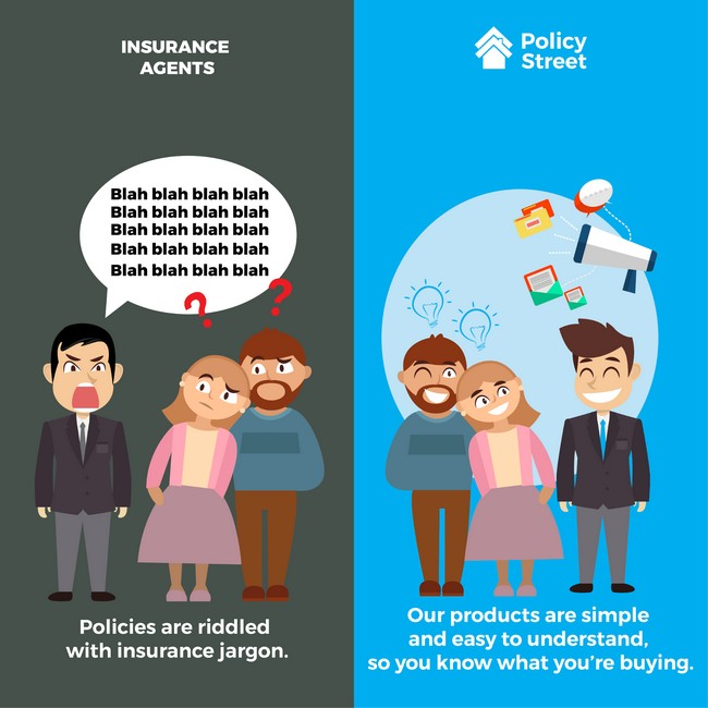 PolicyStreet Travel Insurance