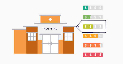 How to Reduce Your Hospital Bill As Research The Price At Other Hospitals